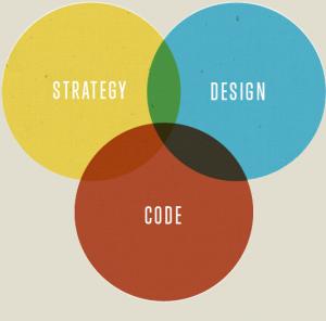web design classes