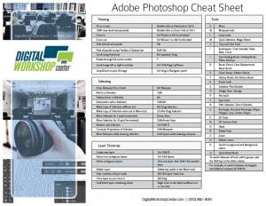 Free Adobe Photoshop Cheat Sheet