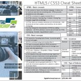 HTML & CSS Cheat Sheet