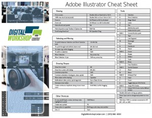 Adobe Illustrator Cheat Sheet