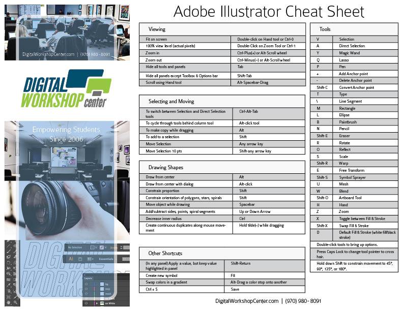 Adobe Illustrator CheatSheet