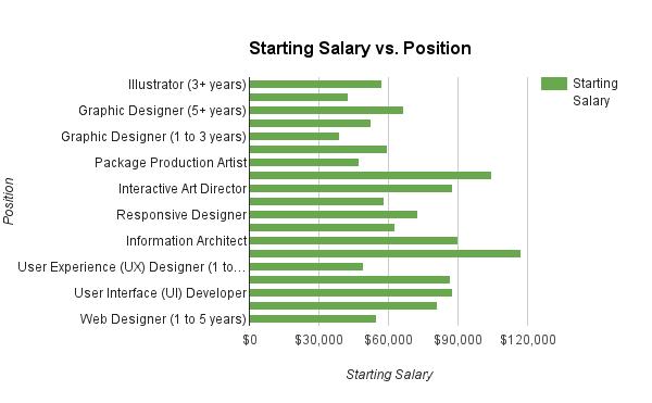 Revive your Career: Get Certified