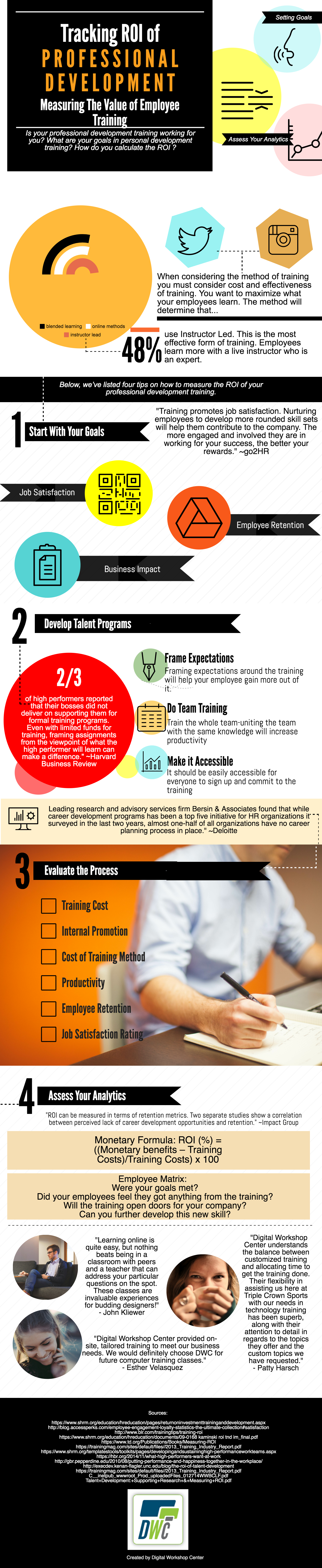 Tracking ROI of Professional Development in 4 steps