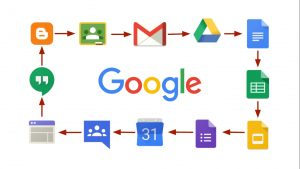 Google Apps classes