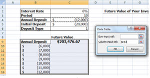 Excel Data Analysis - Data Table
