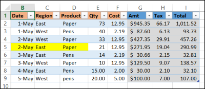 Excel tables 02