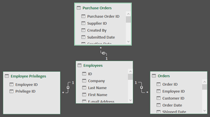 Excel Add-Ins