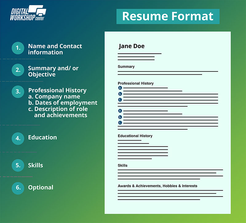 Improve your resume format