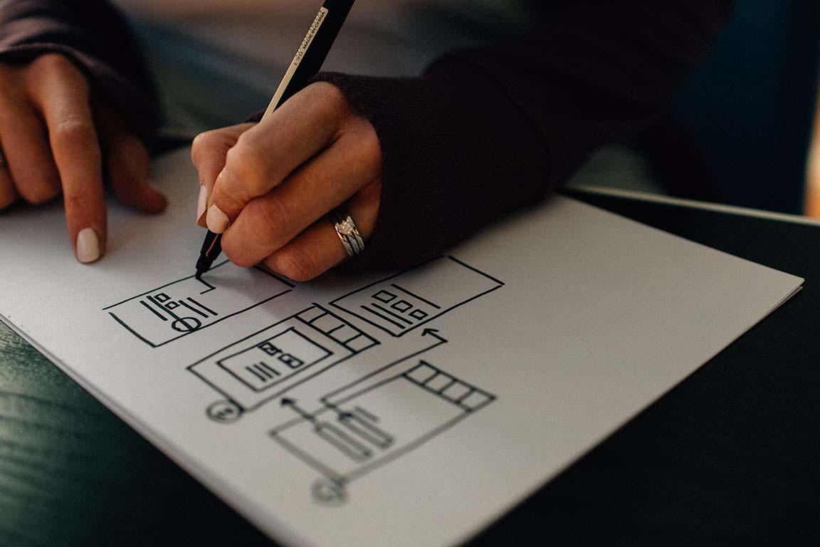 UX Design Language Wireframe