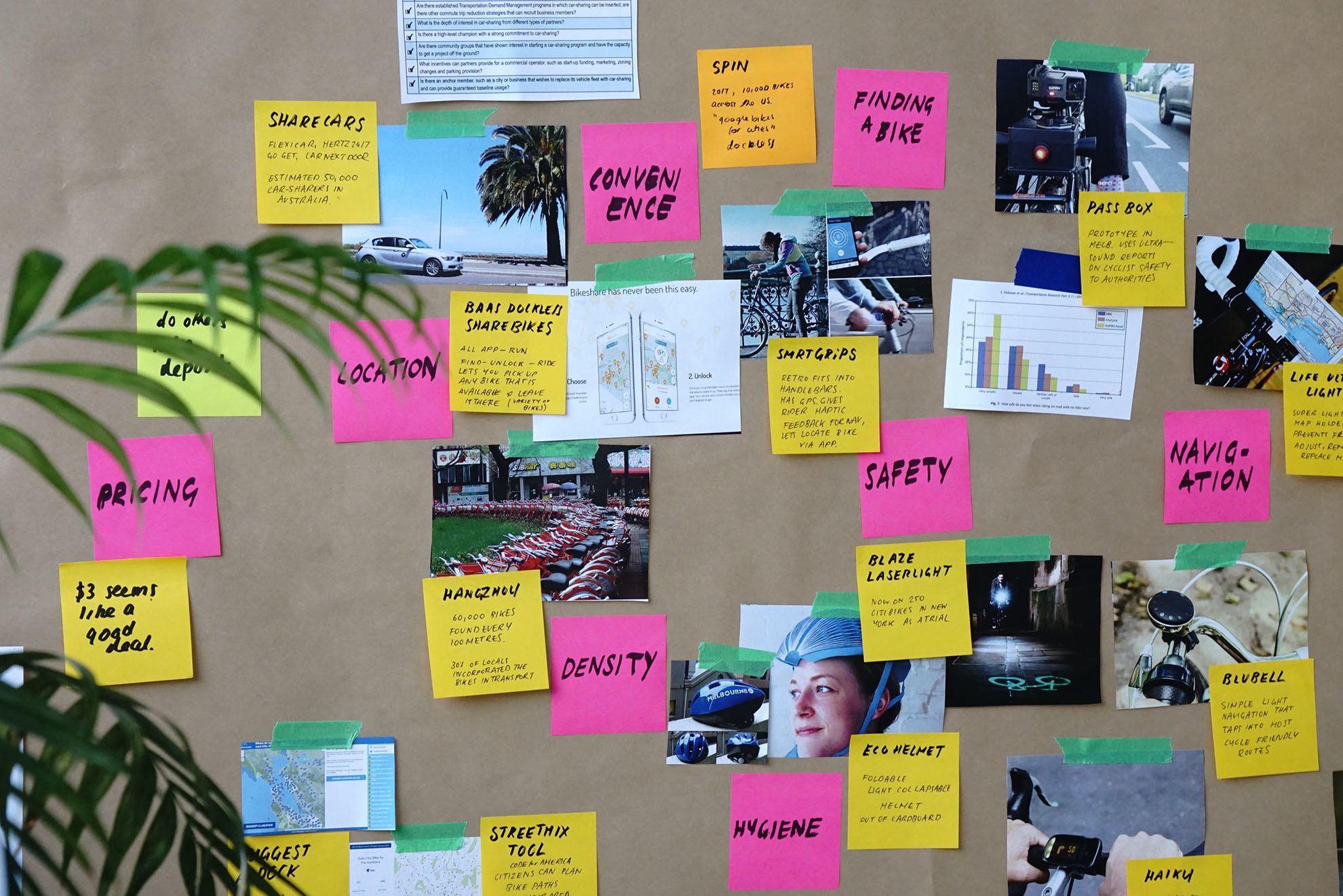 UX Design product research