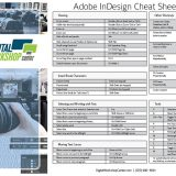 Adobe InDesign Cheat Sheet